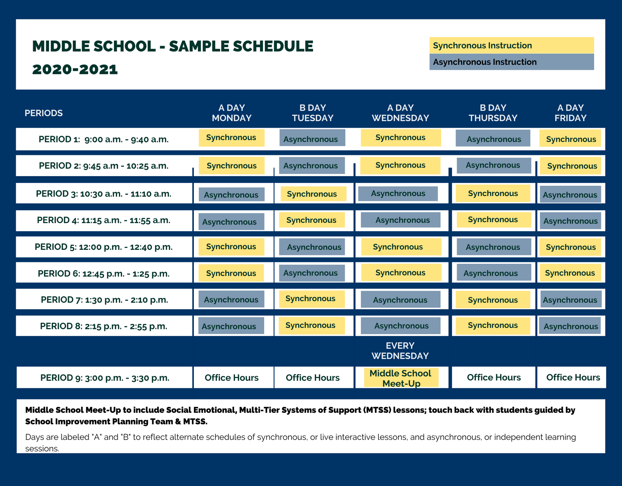 Middle School Sample Schedule