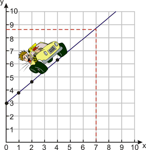 Mathematics / Algebra 1