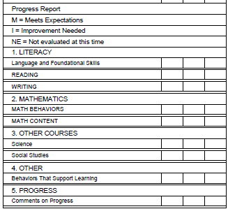 common core aligned elementary report cards