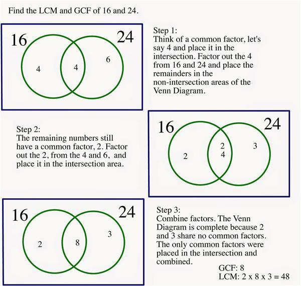 Mathematics Finite Mathematics